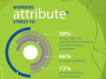 causes-perception-of-work-related-stress-infographic1_thumbnail