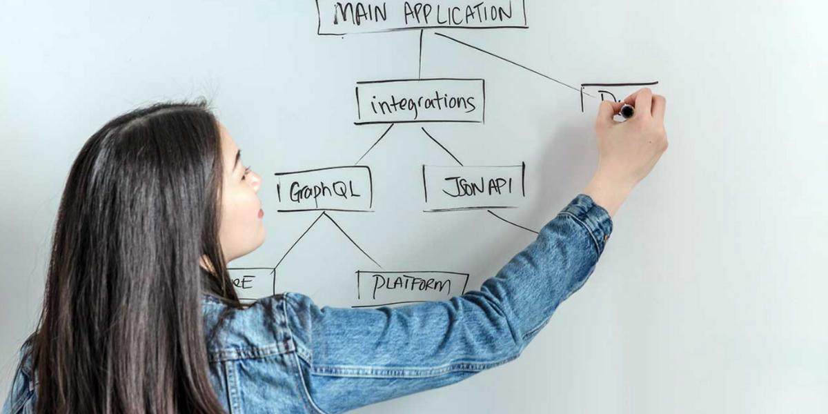Outil de l'innovation et du changement : La Gestion de Projet